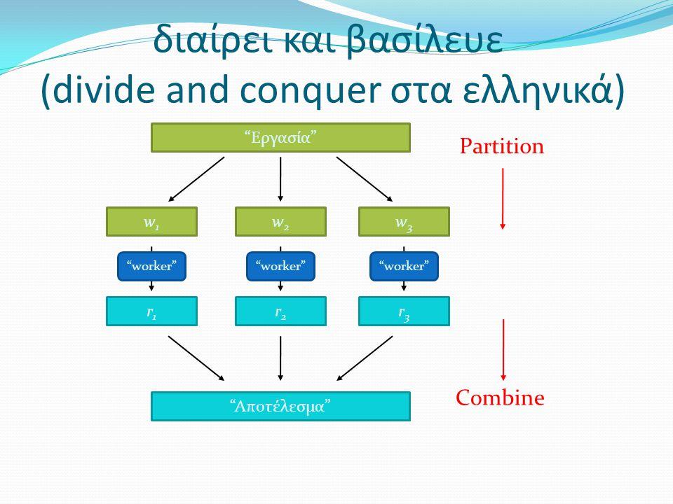 διαίρει και βασίλευε (divide and conquer στα ελληνικά)