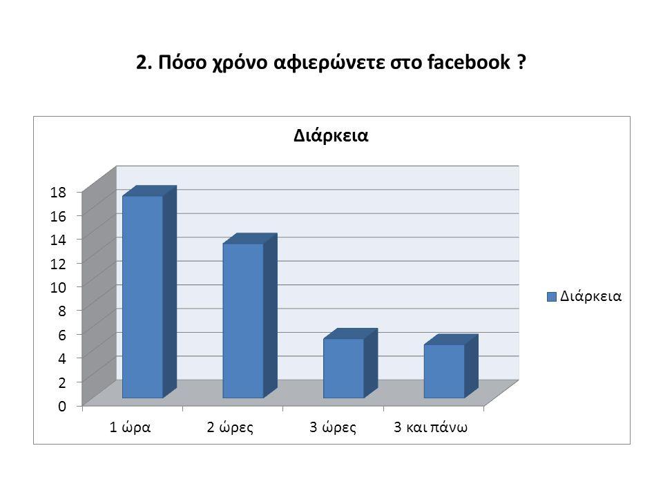 2. Πόσο χρόνο αφιερώνετε στο facebook