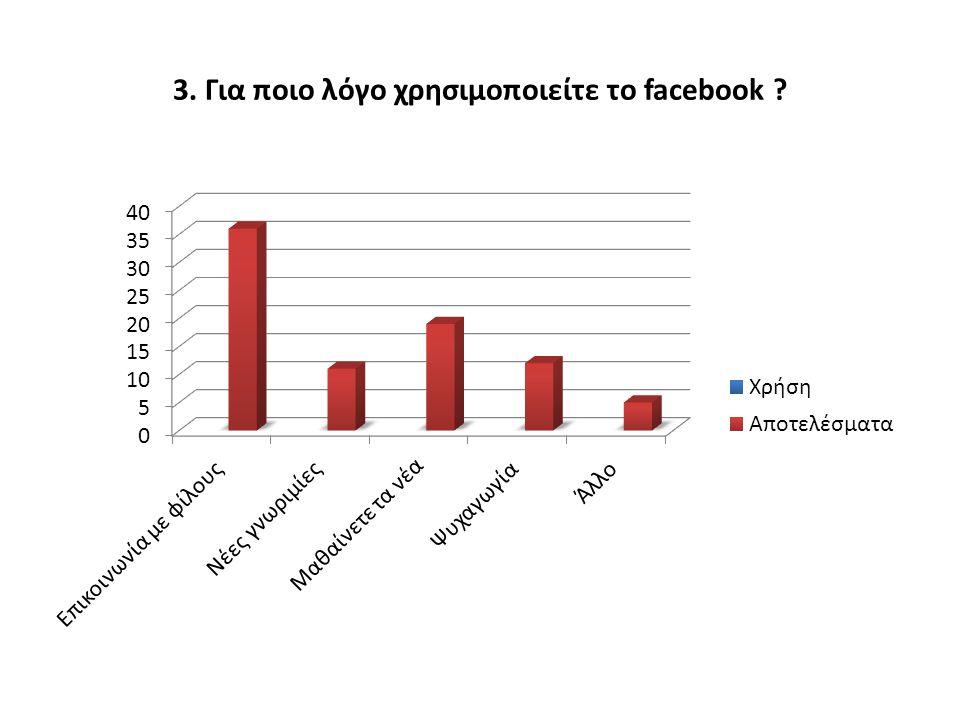 3. Για ποιο λόγο χρησιμοποιείτε το facebook