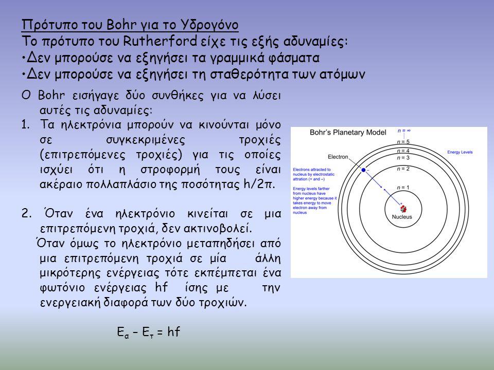 Πρότυπο του Bohr για το Υδρογόνο