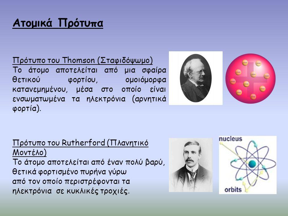 Ατομικά Πρότυπα Πρότυπο του Thomson (Σταφιδόψωμο)