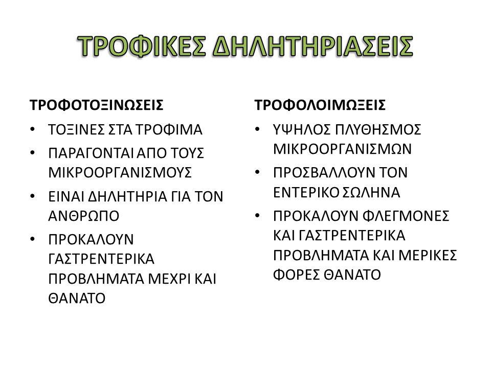 ΤΡΟΦΙΚΕΣ ΔΗΛΗΤΗΡΙΑΣΕΙΣ