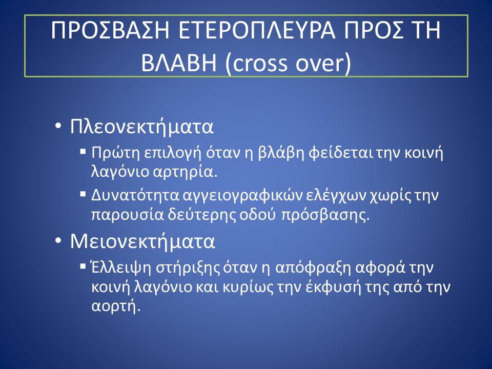 ΠΡΟΣΒΑΣΗ ΕΤΕΡΟΠΛΕΥΡΑ ΠΡΟΣ ΤΗ ΒΛΑΒΗ (cross over)