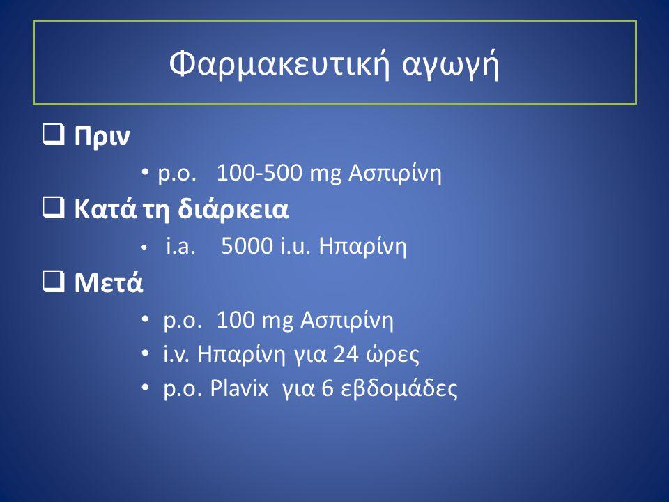 Φαρμακευτική αγωγή Πριν Κατά τη διάρκεια Μετά p.o. 100-500 mg Aσπιρίνη