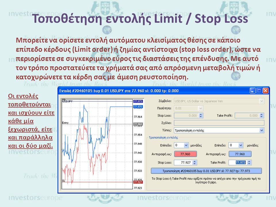 Τοποθέτηση εντολής Limit / Stop Loss