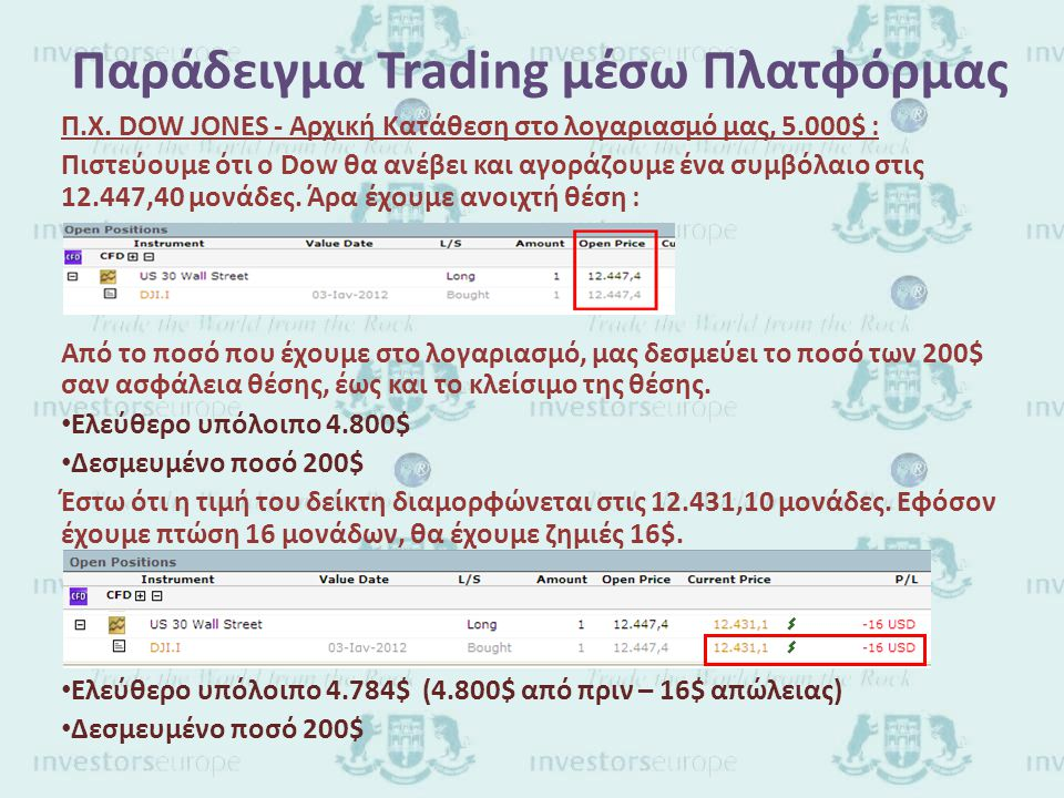 Παράδειγμα Trading μέσω Πλατφόρμας