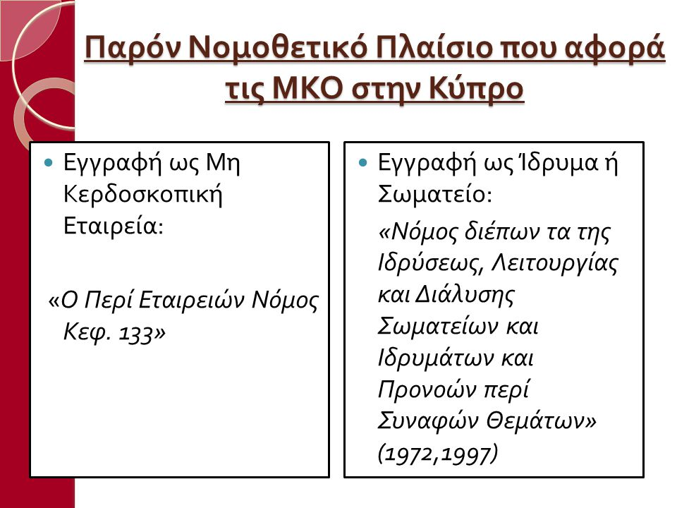 Παρόν Νομοθετικό Πλαίσιο που αφορά τις ΜΚΟ στην Κύπρο