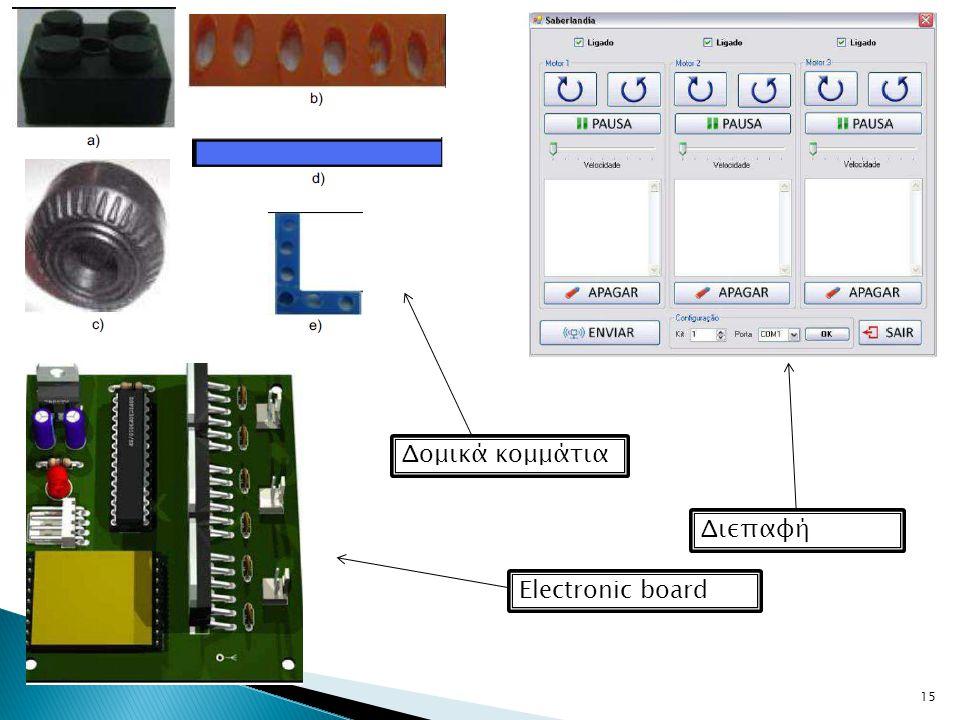 Δομικά κομμάτια Διεπαφή Electronic board