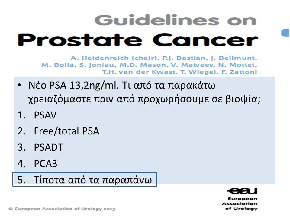 Νέο PSA 13,2ng/ml. Τι από τα παρακάτω χρειαζόμαστε πριν από προχωρήσουμε σε βιοψία;