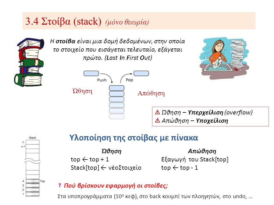 3.4 Στοίβα (stack) (μόνο θεωρία)