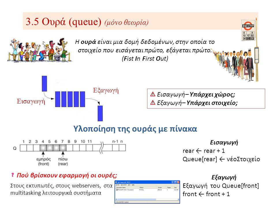 3.5 Ουρά (queue) (μόνο θεωρία)