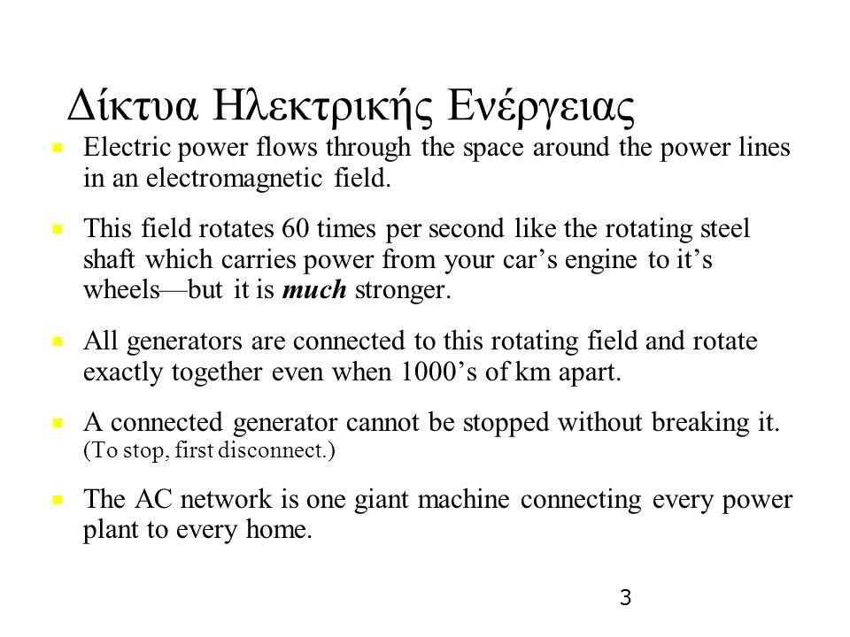 Δίκτυα Ηλεκτρικής Ενέργειας