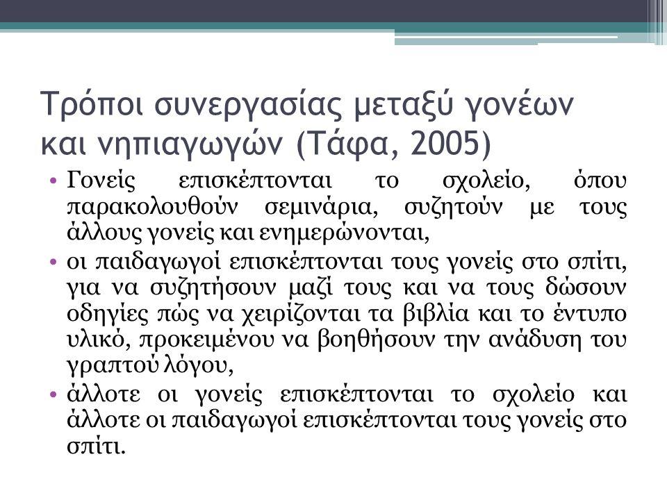Τρόποι συνεργασίας μεταξύ γονέων και νηπιαγωγών (Τάφα, 2005)