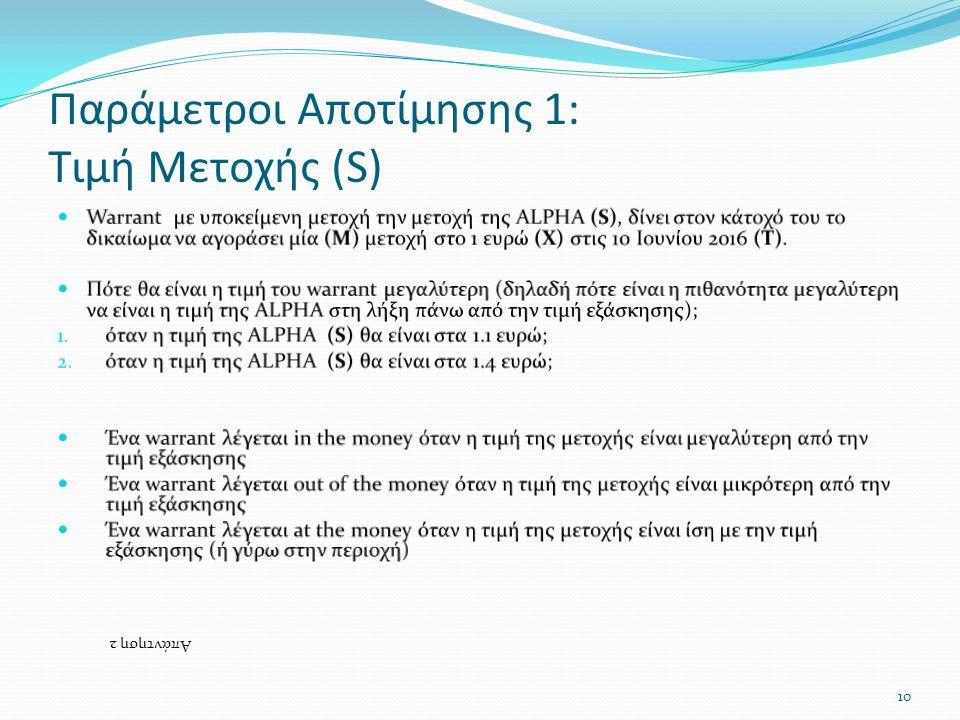 Παράμετροι Αποτίμησης 1: Τιμή Μετοχής (S)