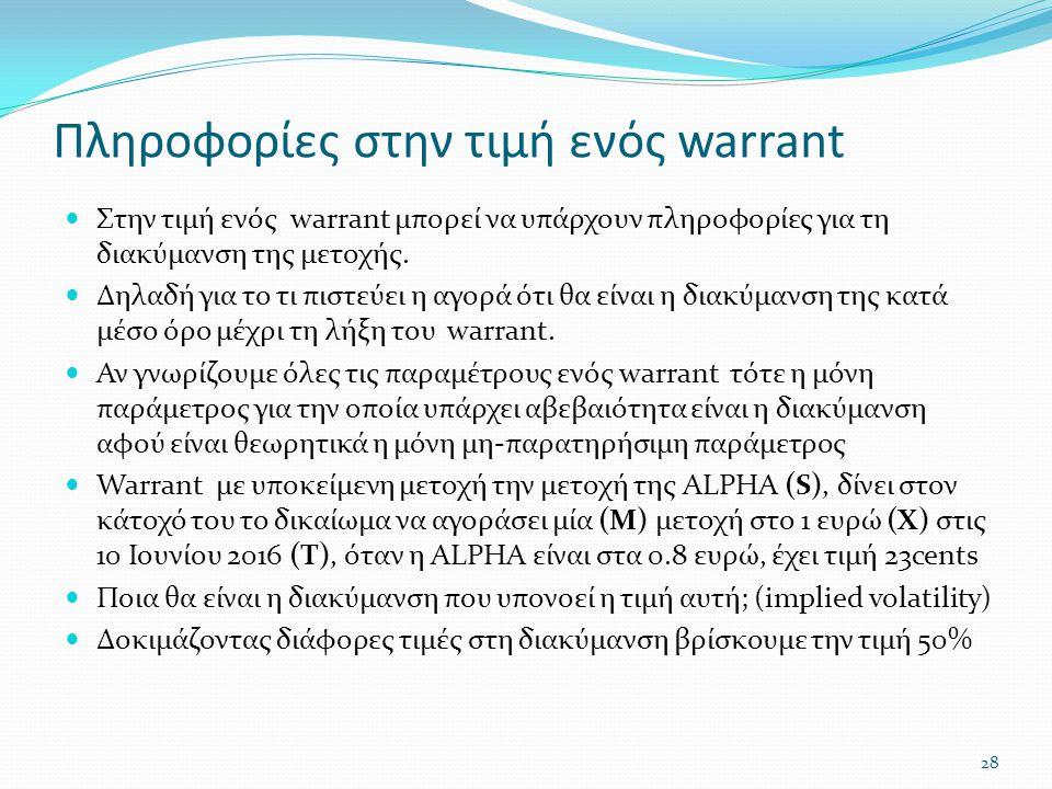 Πληροφορίες στην τιμή ενός warrant
