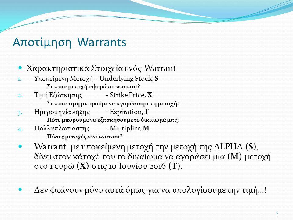 Αποτίμηση Warrants Χαρακτηριστικά Στοιχεία ενός Warrant