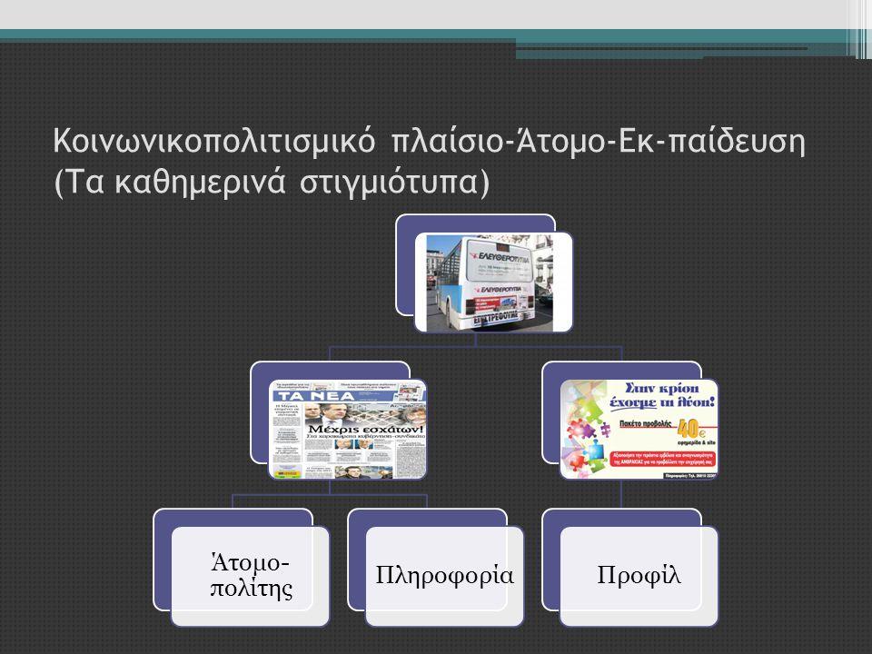 Κοινωνικοπολιτισμικό πλαίσιο-Άτομο-Εκ-παίδευση (Τα καθημερινά στιγμιότυπα)