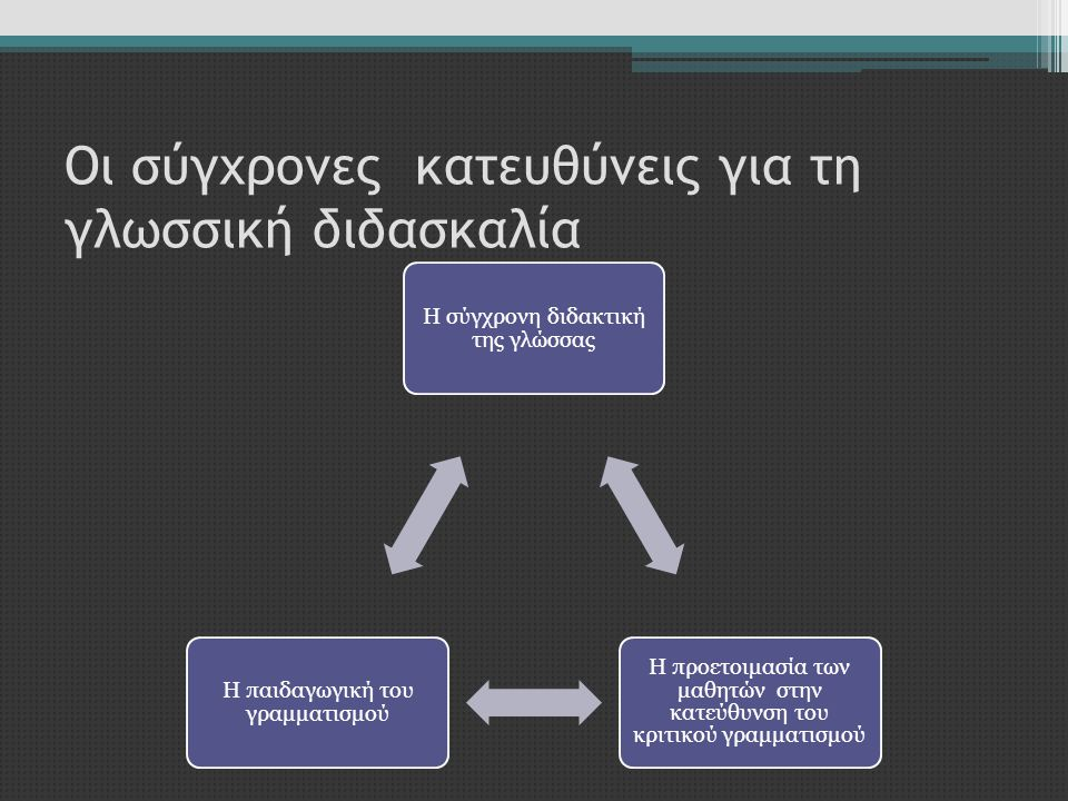 Οι σύγχρονες κατευθύνεις για τη γλωσσική διδασκαλία