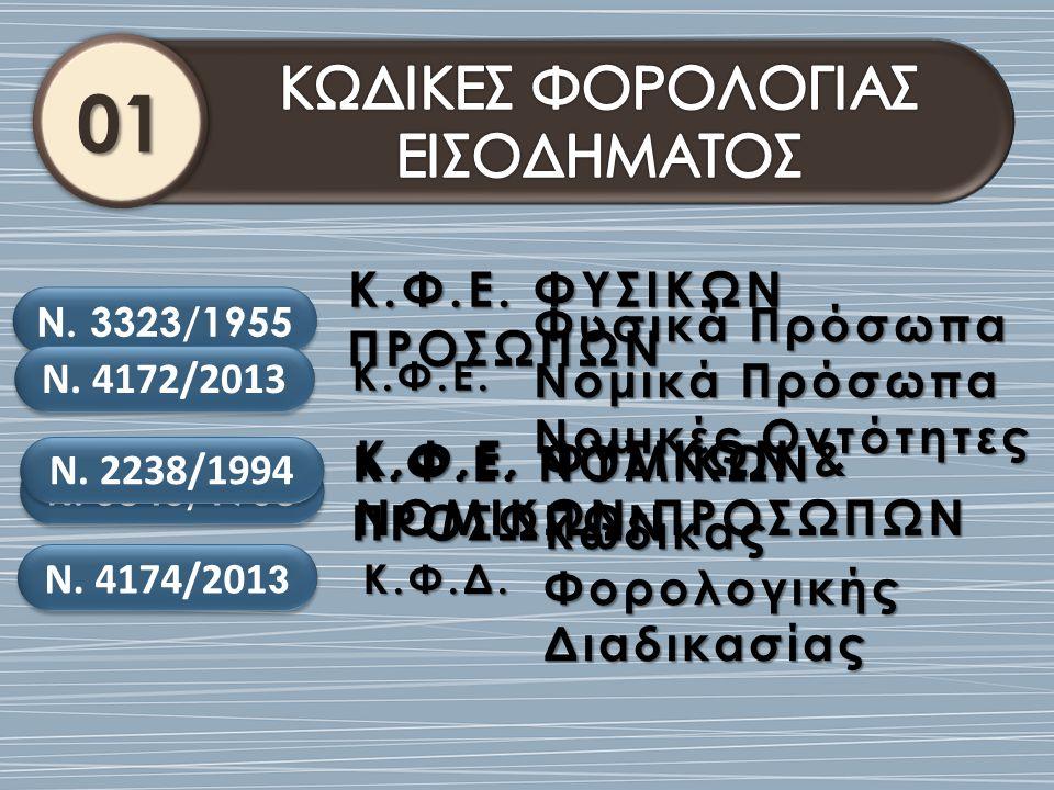 ΚΩΔΙΚΕΣ ΦΟΡΟΛΟΓΙΑΣ ΕΙΣΟΔΗΜΑΤΟΣ