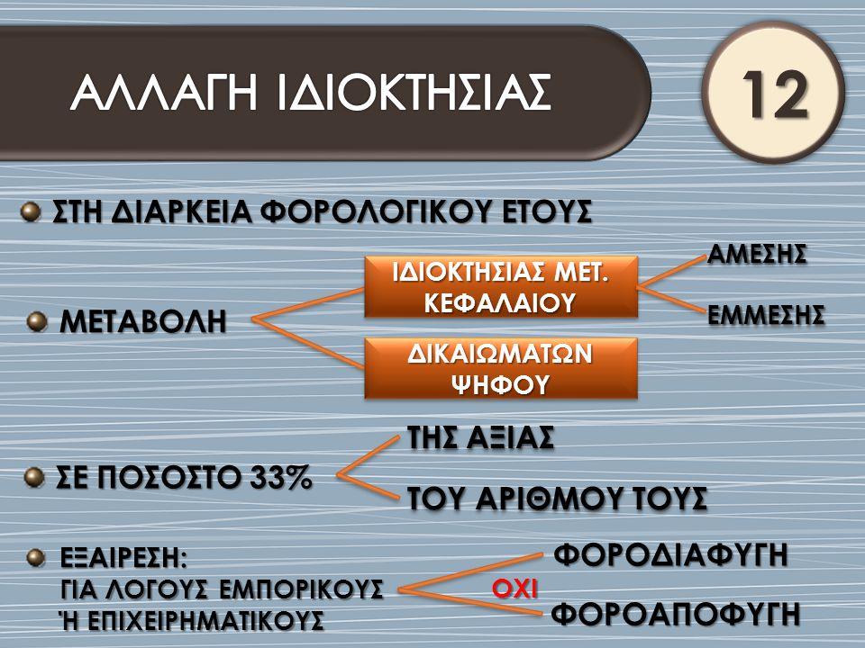 ΙΔΙΟΚΤΗΣΙΑΣ ΜΕΤ. ΚΕΦΑΛΑΙΟΥ
