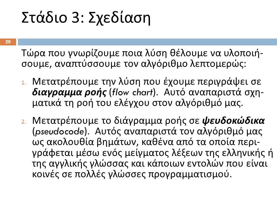 Στάδιο 3: Σχεδίαση (Παράδειγμα)