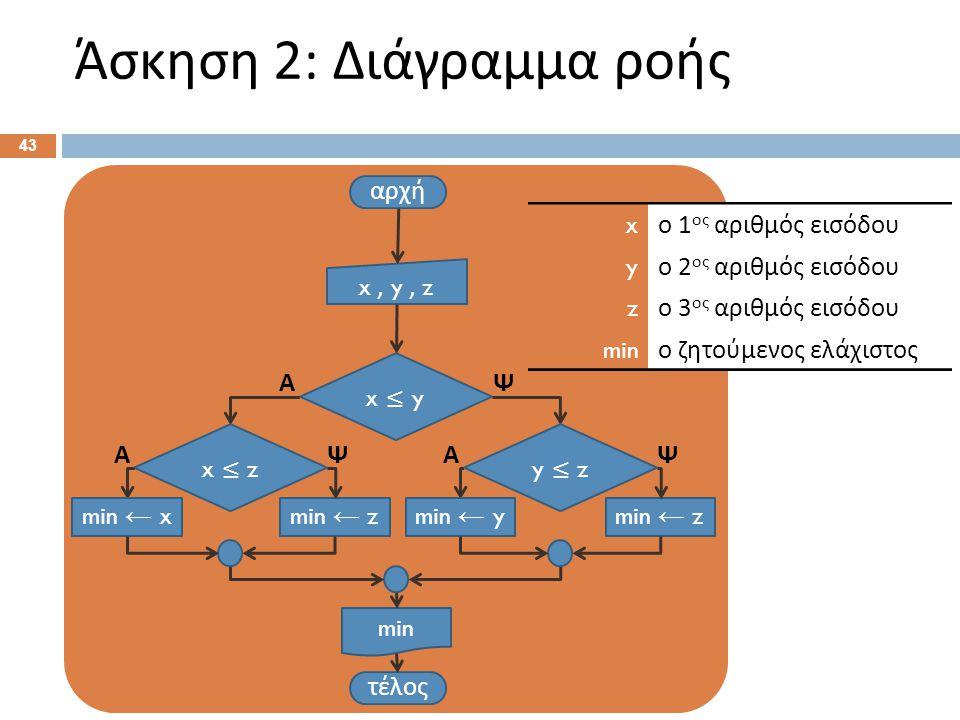 Άσκηση 2: Ψευδοκώδικας Αρχή. Διάβασε x , y, z . Αν x ≤ y τότε Αν x ≤ z