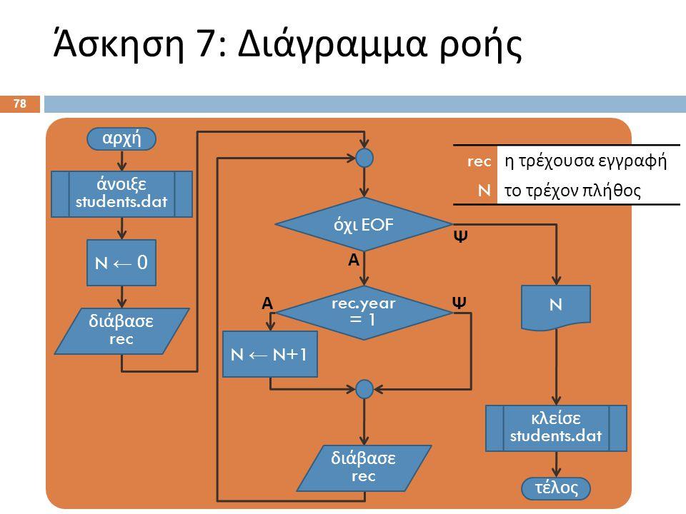 Άσκηση 7: Ψευδοκώδικας Αρχή. Άνοιξε students.dat . N ← 0 .