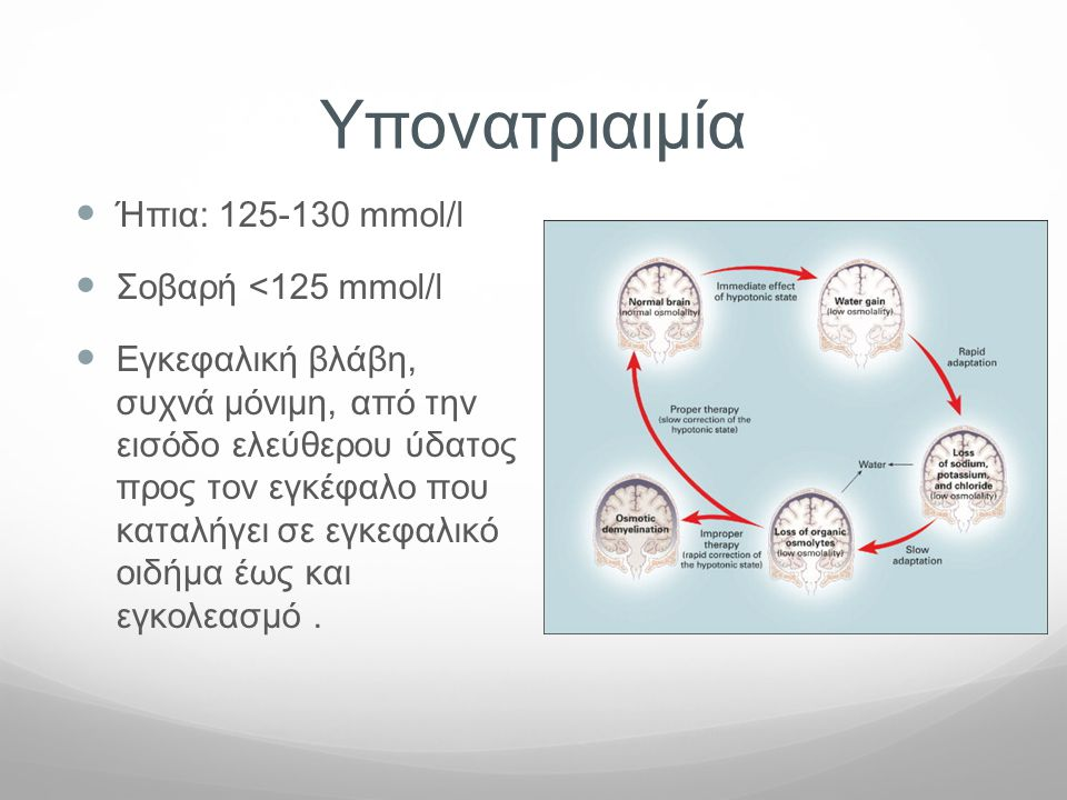 Υπονατριαιμία Ήπια: 125-130 mmol/l Σοβαρή <125 mmol/l