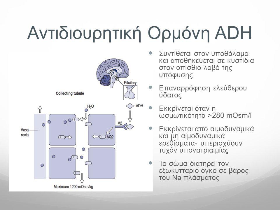 Αντιδιουρητική Ορμόνη ADH