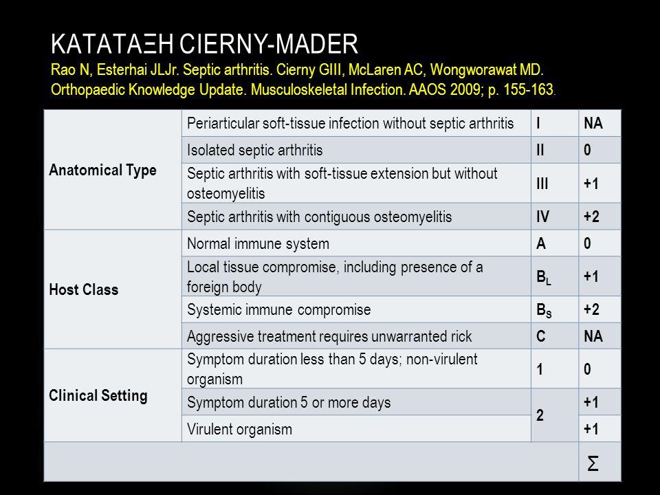 Καταταξη Cierny-Mader Rao N, Esterhai JLJr. Septic arthritis