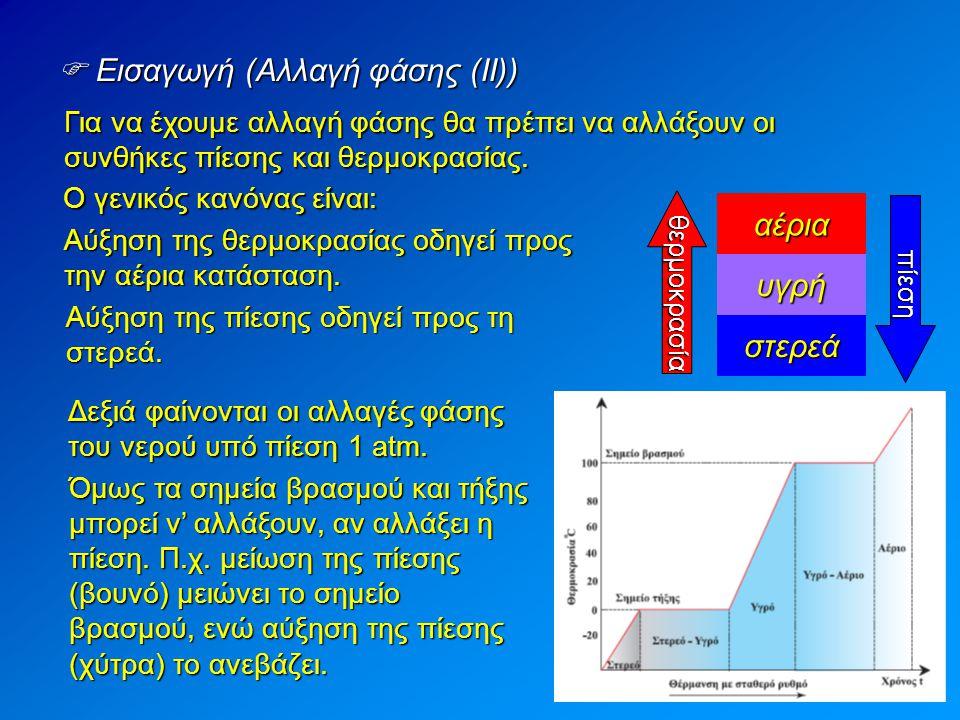  Εισαγωγή (Αλλαγή φάσης (ΙΙ))