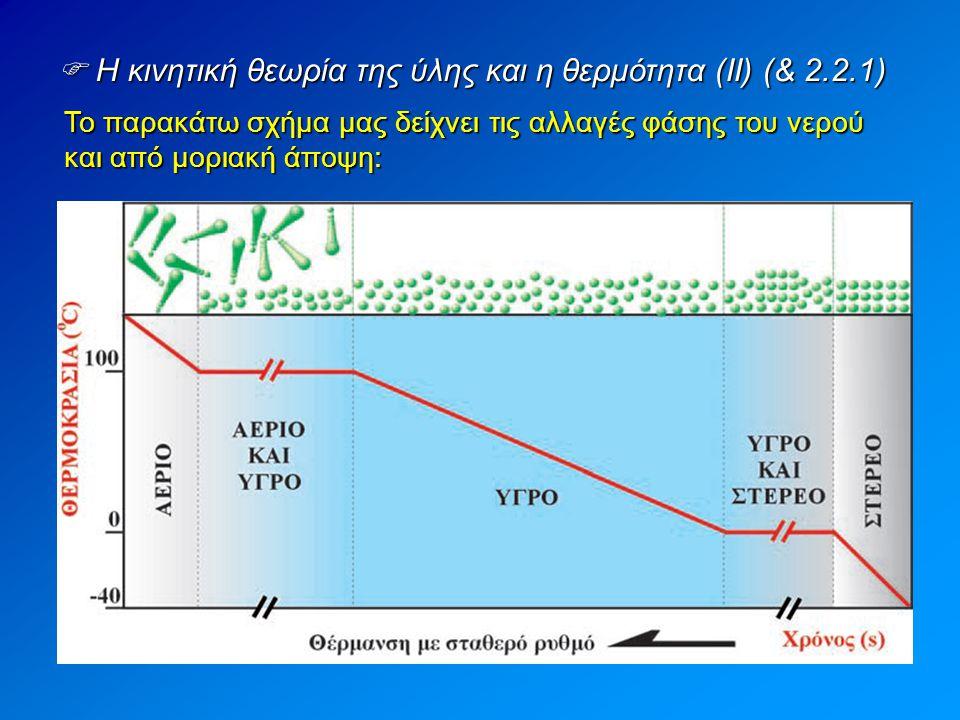 Η κινητική θεωρία της ύλης και η θερμότητα (ΙΙ) (& 2.2.1)