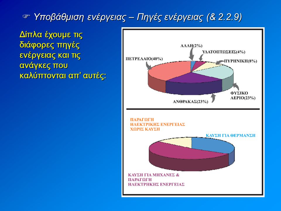 Υποβάθμιση ενέργειας – Πηγές ενέργειας (& 2.2.9)
