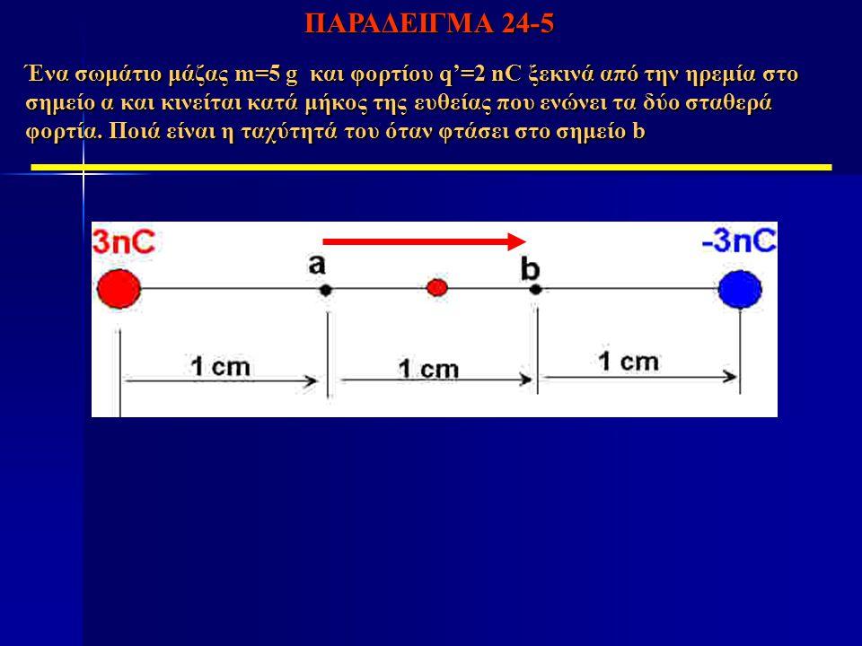 ΠΑΡΑΔΕΙΓΜΑ 24-5
