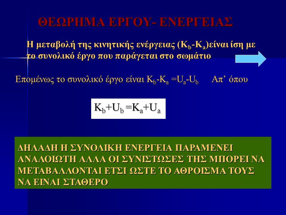 ΘΕΩΡΗΜΑ ΕΡΓΟΥ- ΕΝΕΡΓΕΙΑΣ