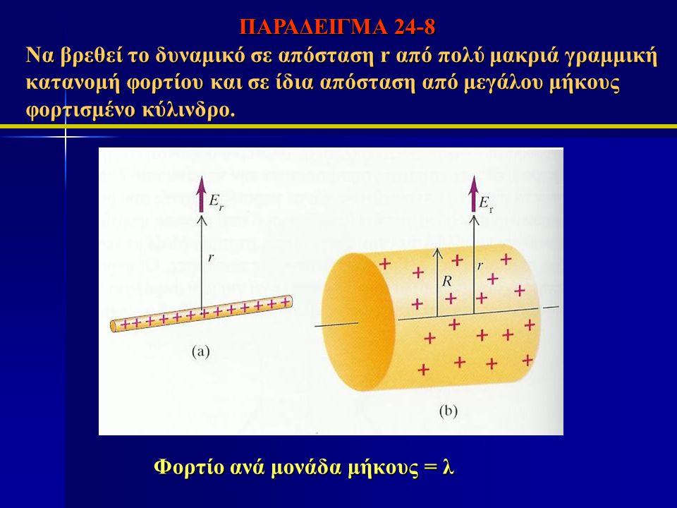 ΠΑΡΑΔΕΙΓΜΑ 24-8