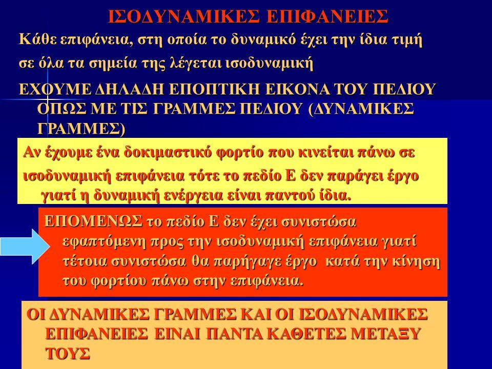 ΙΣΟΔΥΝΑΜΙΚΕΣ ΕΠΙΦΑΝΕΙΕΣ