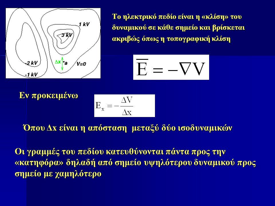 Όπου Δx είναι η απόσταση μεταξύ δύο ισοδυναμικών