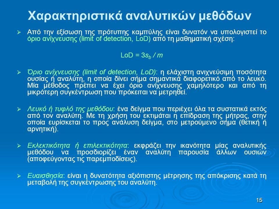 Χαρακτηριστικά αναλυτικών μεθόδων