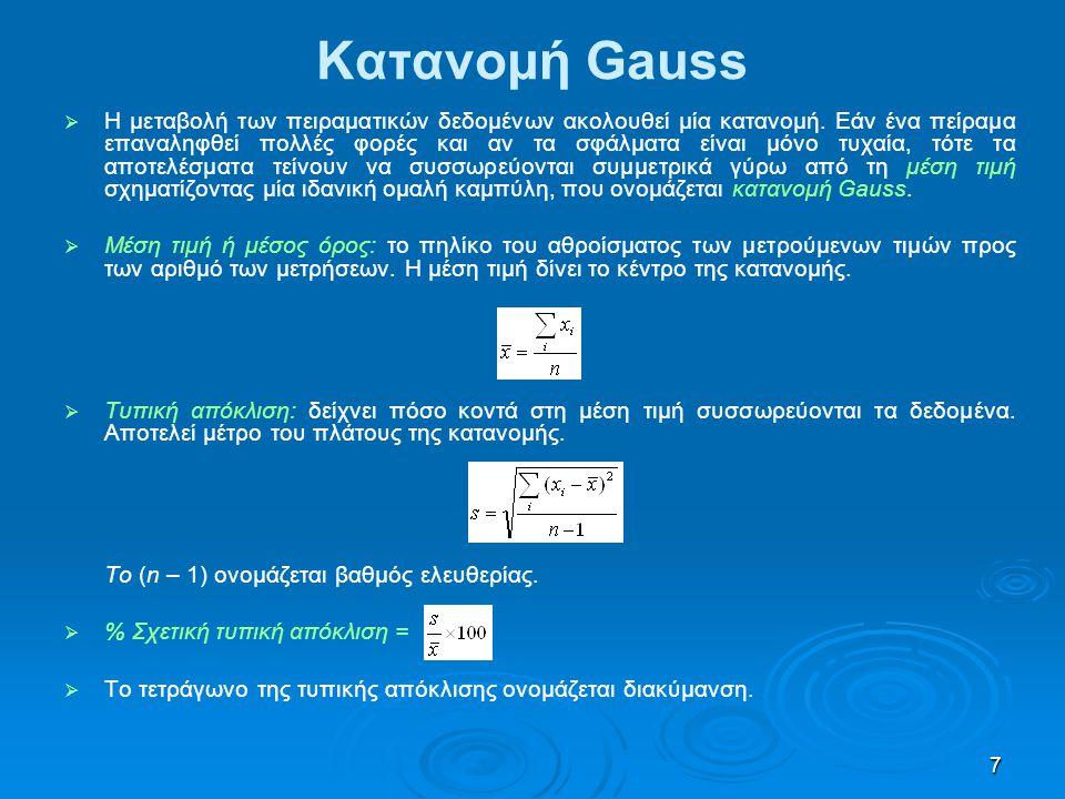 Κατανομή Gauss