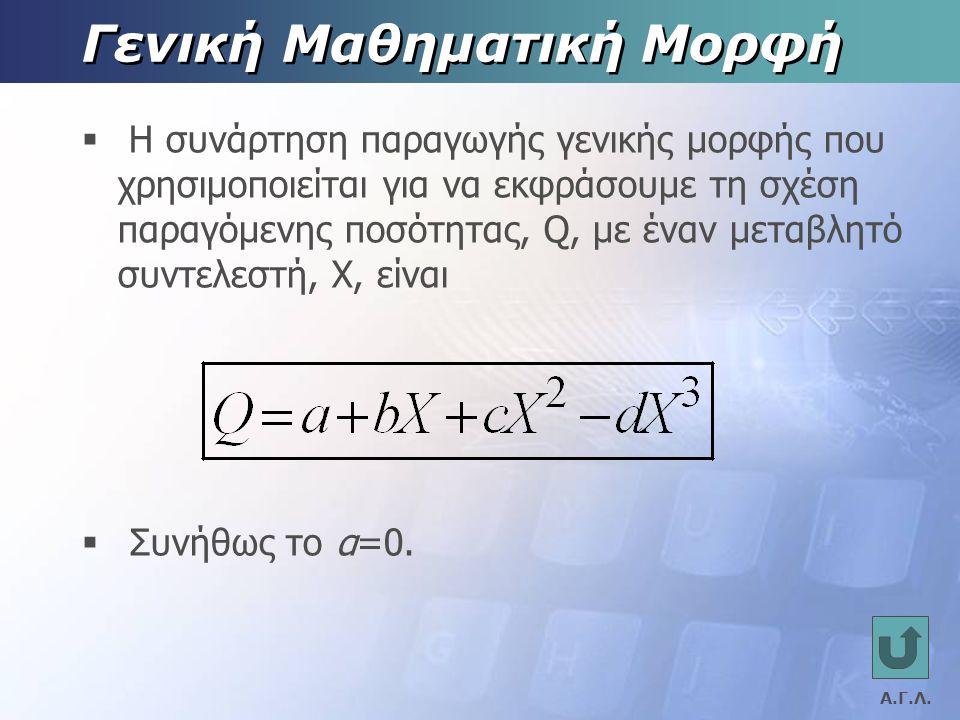 Γενική Μαθηματική Μορφή