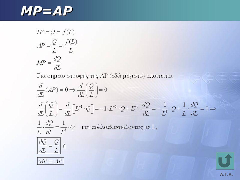 MP=AP Α.Γ.Λ.