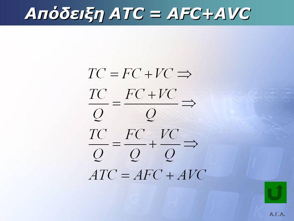 Απόδειξη ATC = AFC+AVC Α.Γ.Λ.