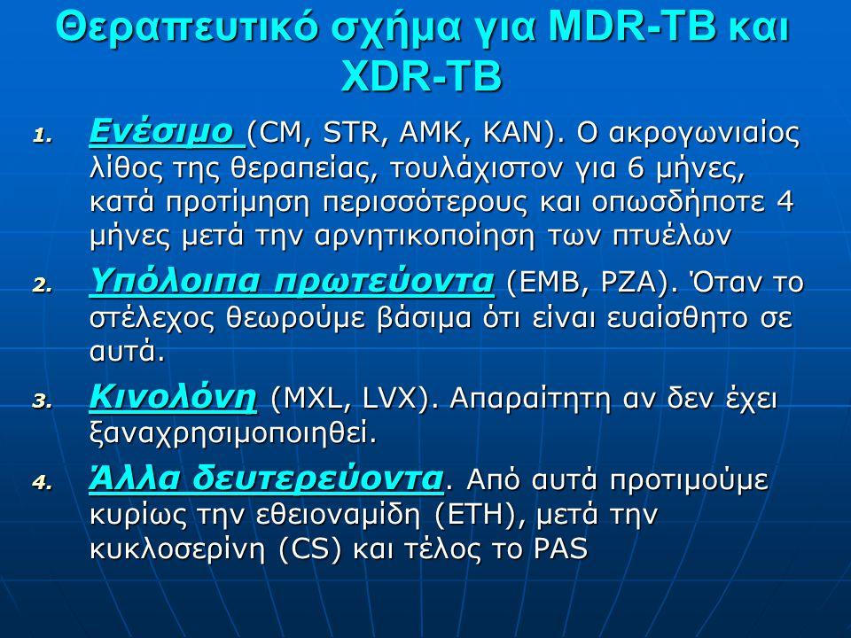 Θεραπευτικό σχήμα για MDR-TB και XDR-TB