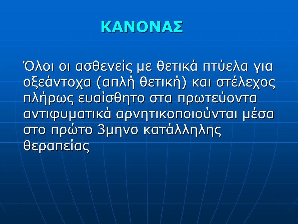 ΚΑΝΟΝΑΣ