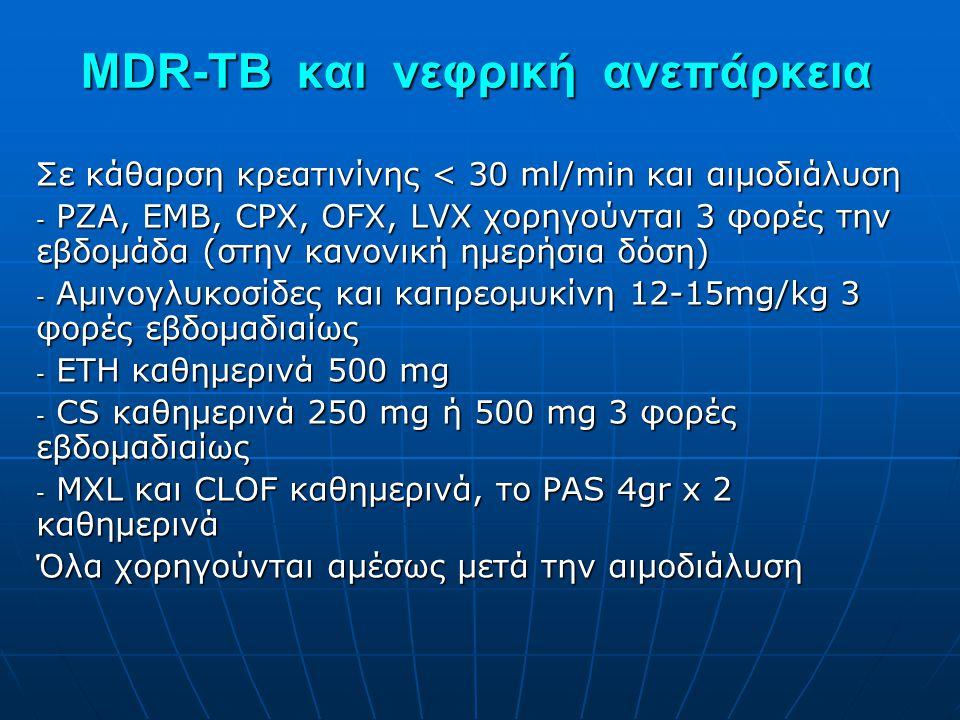 MDR-TB και νεφρική ανεπάρκεια