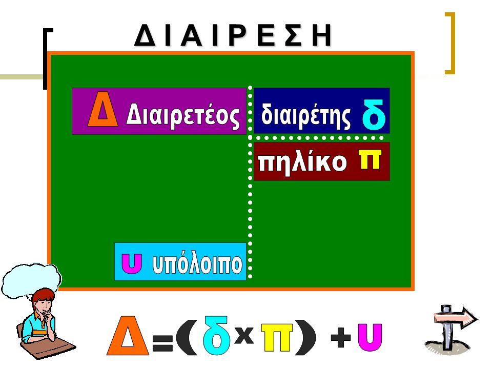 Δ Ι Α Ι Ρ Ε Σ Η Δ δ Διαιρετέος διαιρέτης πηλίκο π υπόλοιπο υ Δ δ ( ) π