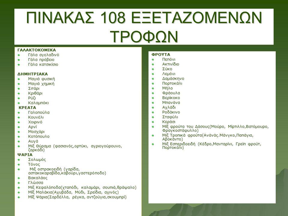 ΠΙΝΑΚΑΣ 108 ΕΞΕΤΑΖΟΜΕΝΩΝ ΤΡΟΦΩΝ