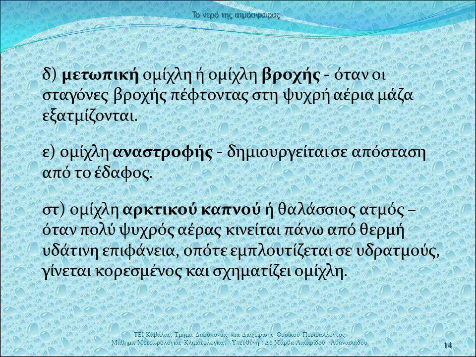 Το νερό της ατμόσφαιρας