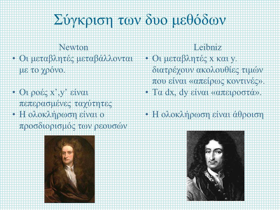 Σύγκριση των δυο μεθόδων